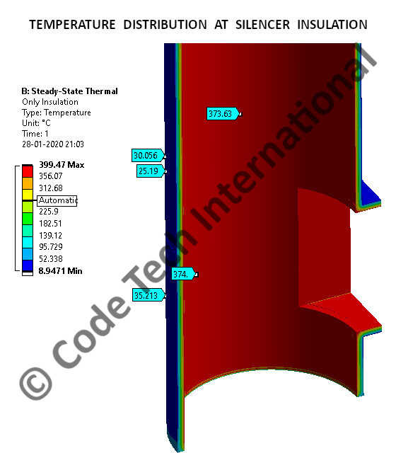 Steel Stack Ansys Thermal Analysis 2