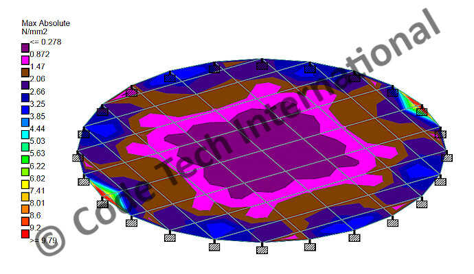Dual Compartment Tank Bottom Plate STAAD Structural Analysis